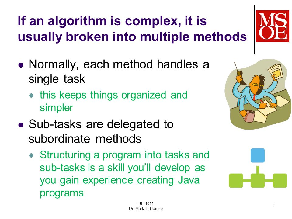 If an algorithm is complex, it is usually broken into multiple methods Normally, each method handles a single task this keeps things organized and simpler Sub-tasks are delegated to subordinate methods Structuring a program into tasks and sub-tasks is a skill you'll develop as you gain experience creating Java programs 8SE-1011 Dr.