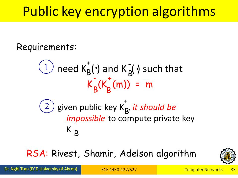 Public key encryption algorithms Dr.