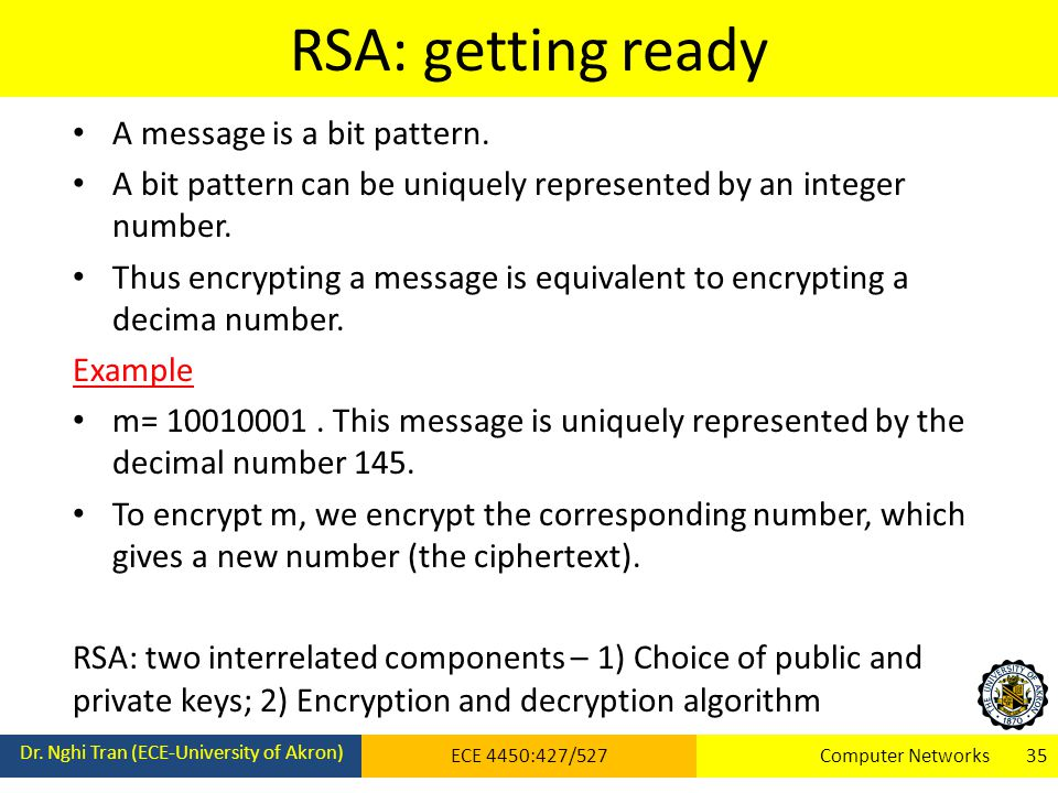 RSA: getting ready Dr.