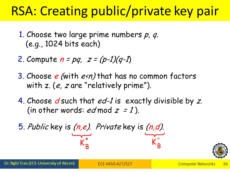 RSA: Creating public/private key pair Dr.
