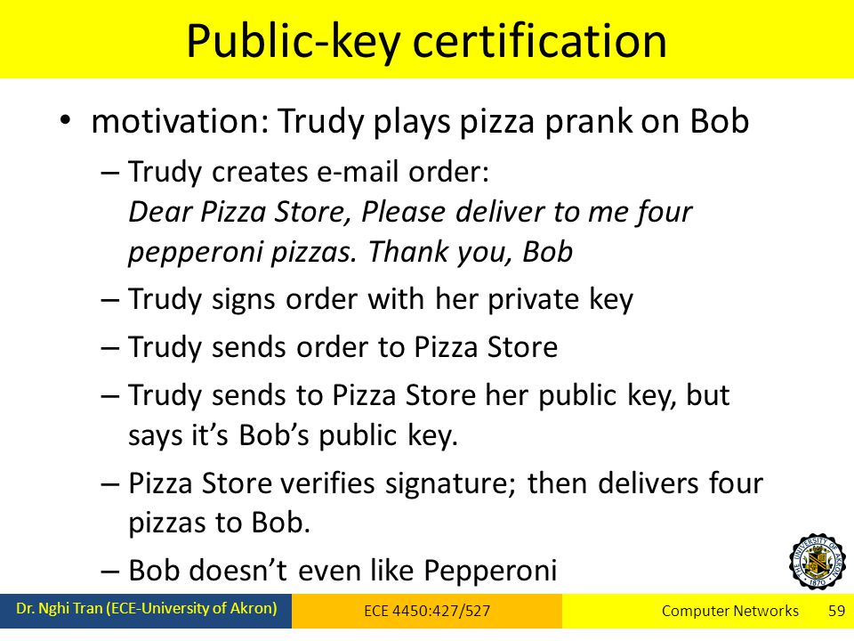 Public-key certification Dr.