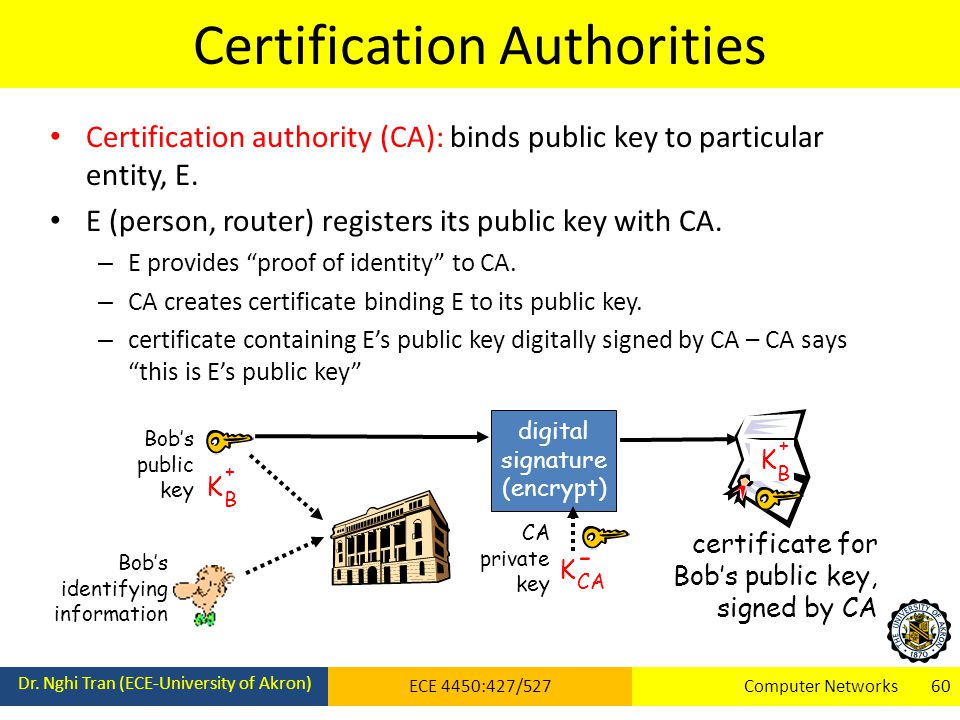Certification Authorities Dr.