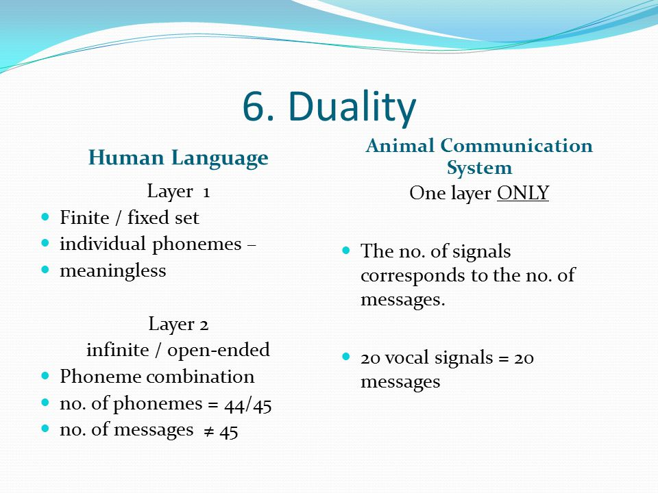 6. Duality Human Language Animal Communication System Layer 1 Finite / fixed set individual phonemes – meaningless Layer 2 infinite / open-ended Phone