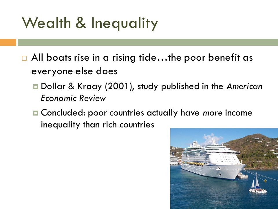 Wealth & Inequality  All boats rise in a rising tide…the poor benefit as everyone else does  Dollar & Kraay (2001), study published in the American