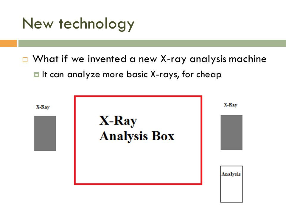 New technology  What if we invented a new X-ray analysis machine  It can analyze more basic X-rays, for cheap