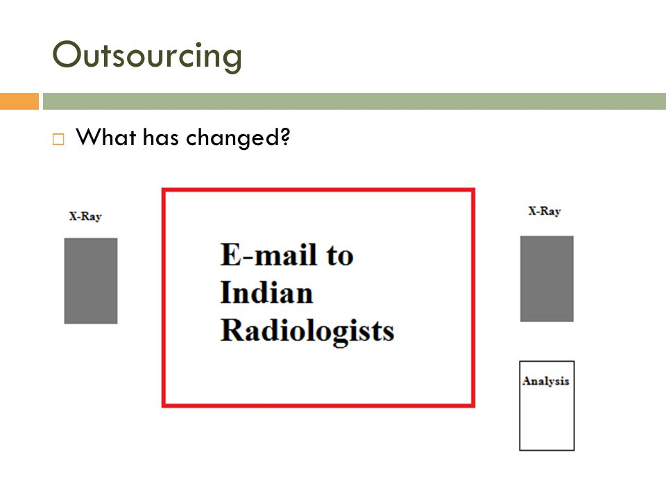 Outsourcing  What has changed?