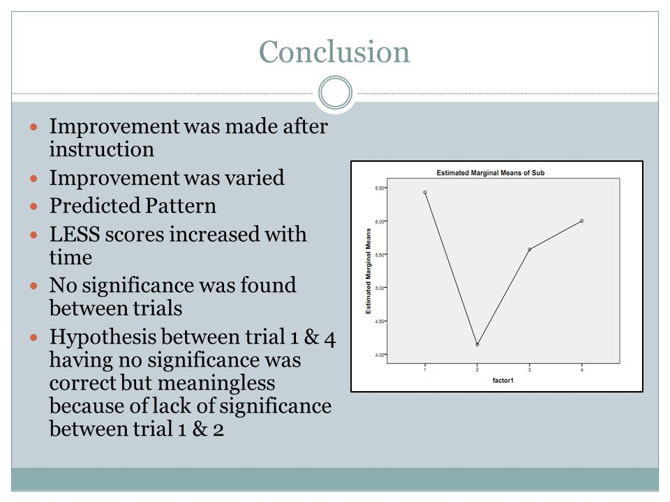 Conclusion Improvement was made after instruction Improvement was varied Predicted Pattern LESS scores increased with time No significance was found between trials Hypothesis between trial 1 & 4 having no significance was correct but meaningless because of lack of significance between trial 1 & 2