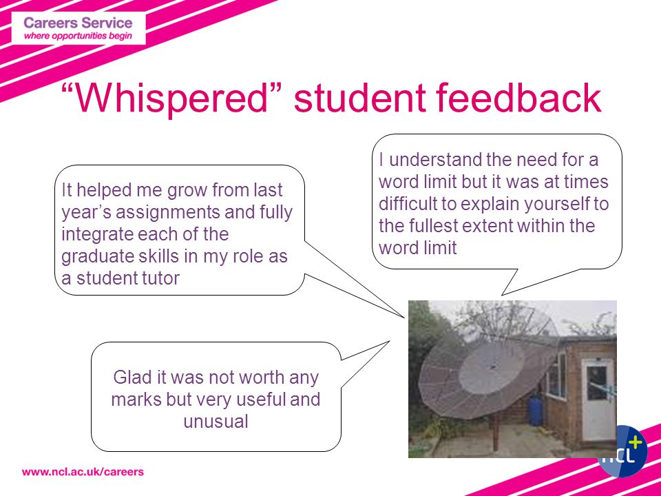 Whispered student feedback Glad it was not worth any marks but very useful and unusual I understand the need for a word limit but it was at times difficult to explain yourself to the fullest extent within the word limit It helped me grow from last year's assignments and fully integrate each of the graduate skills in my role as a student tutor