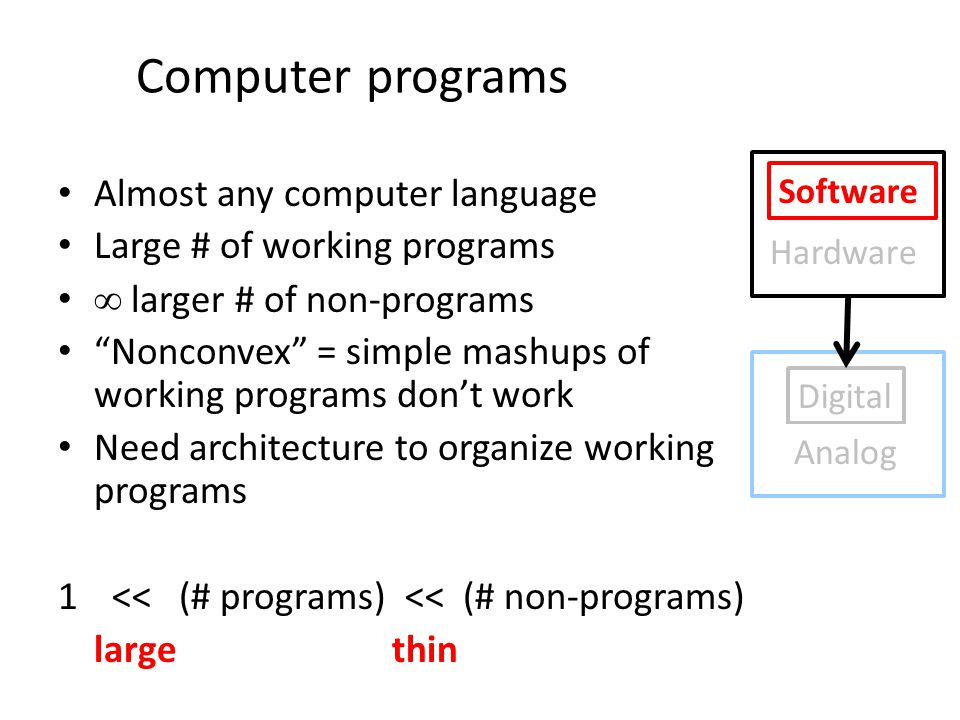 Computer programs Almost any computer language Large # of working programs  larger # of non-programs Nonconvex = simple mashups of working programs don't work Need architecture to organize working programs 1<< (# programs) << (# non-programs) large thin Software Hardware Digital Analog