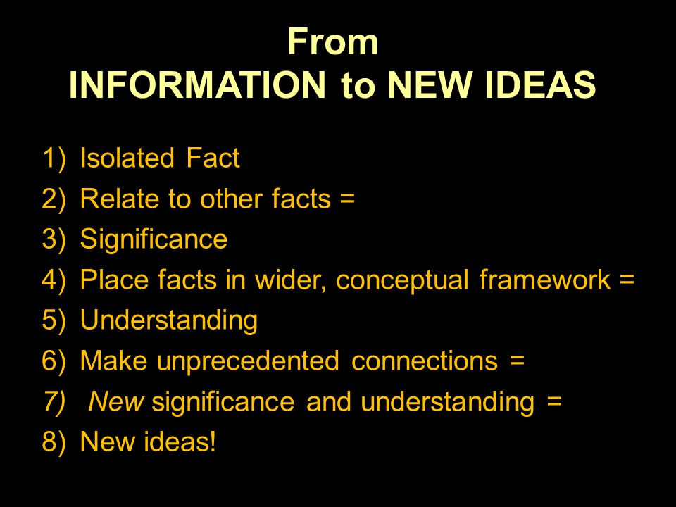 From INFORMATION to NEW IDEAS 1)Isolated Fact 2)Relate to other facts = 3)Significance 4)Place facts in wider, conceptual framework = 5)Understanding 6)Make unprecedented connections = 7) New significance and understanding = 8)New ideas!