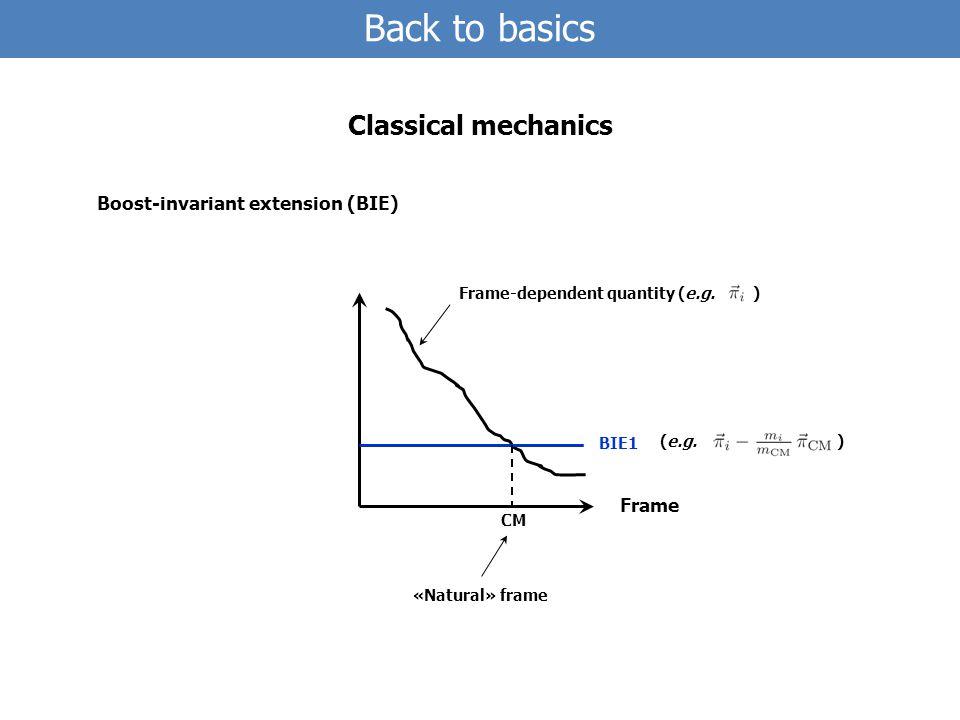 Frame BIE1 Frame-dependent quantity (e.g.