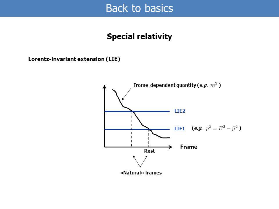 Frame-dependent quantity (e.g.