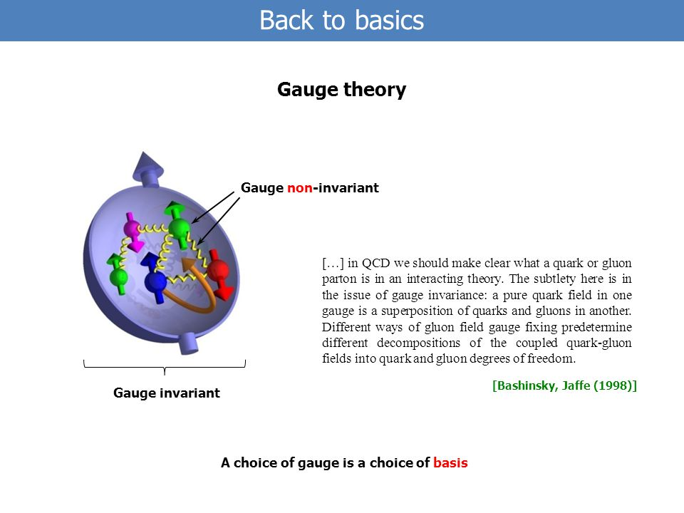 Back to basics Gauge theory Gauge invariant Gauge non-invariant […] in QCD we should make clear what a quark or gluon parton is in an interacting theory.