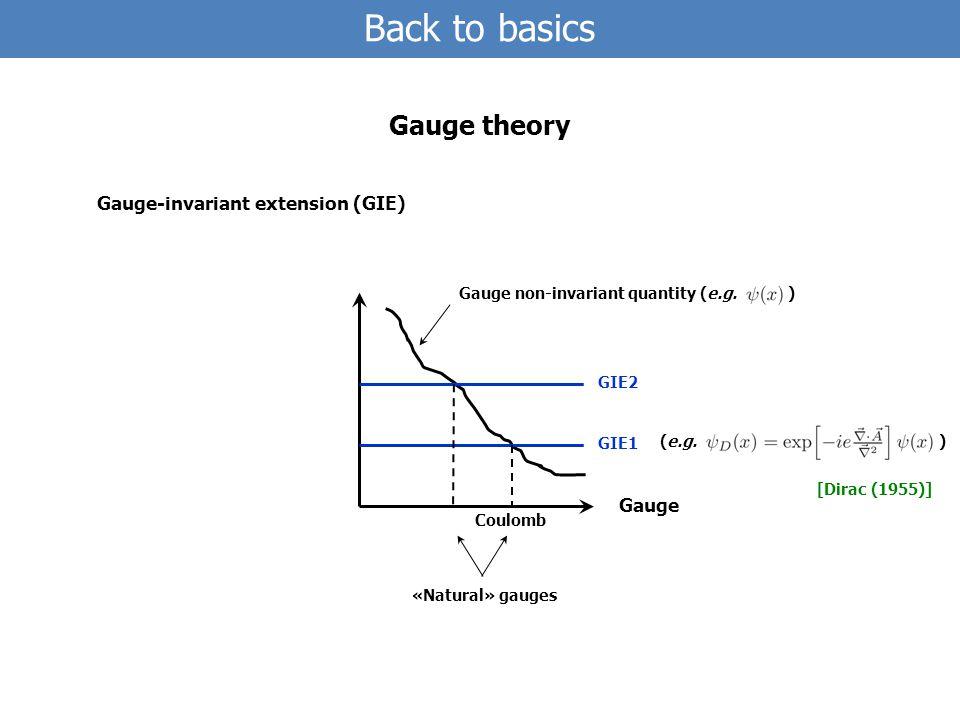 Gauge non-invariant quantity (e.g.