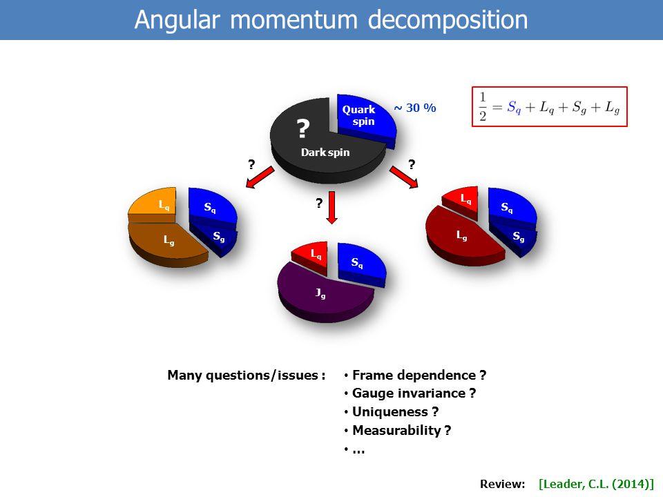 QCD Energy-momentum operator Matrix elements Normalization Energy-momentum tensor