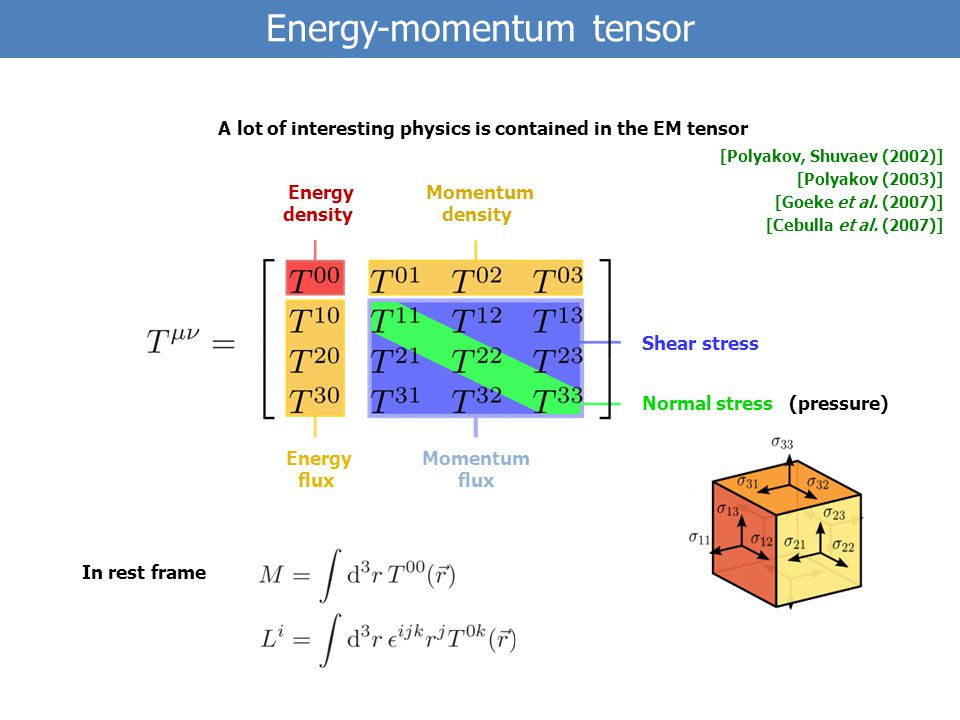 Energy-momentum tensor A lot of interesting physics is contained in the EM tensor Energy density Momentum density Energy flux Momentum flux Shear stress Normal stress (pressure) [Polyakov, Shuvaev (2002)] [Polyakov (2003)] [Goeke et al.