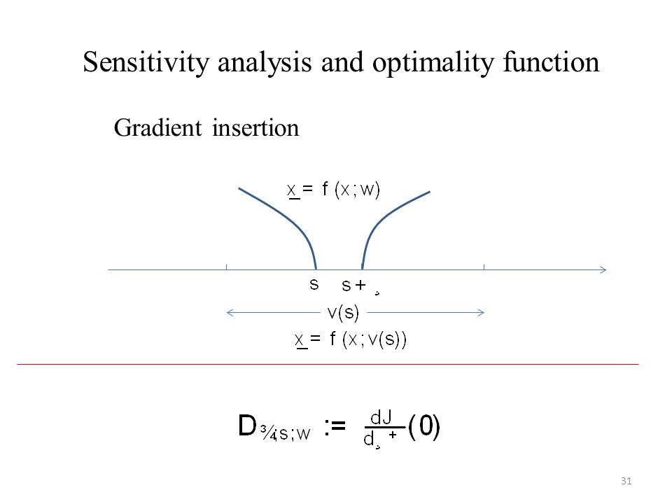 Sensitivity analysis and optimality function Gradient insertion 31