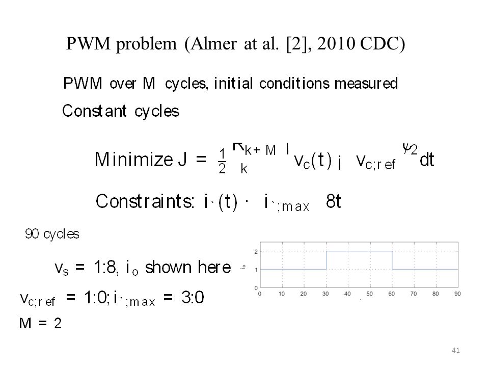 PWM problem (Almer at al. [2], 2010 CDC) 41