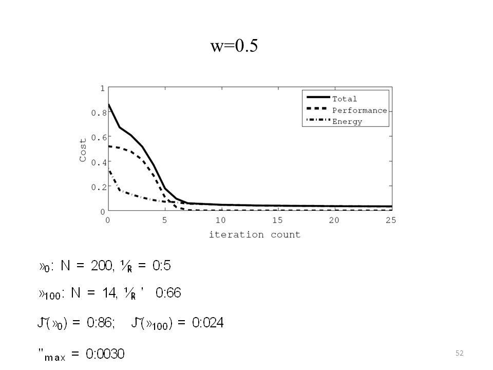 w=0.5 52