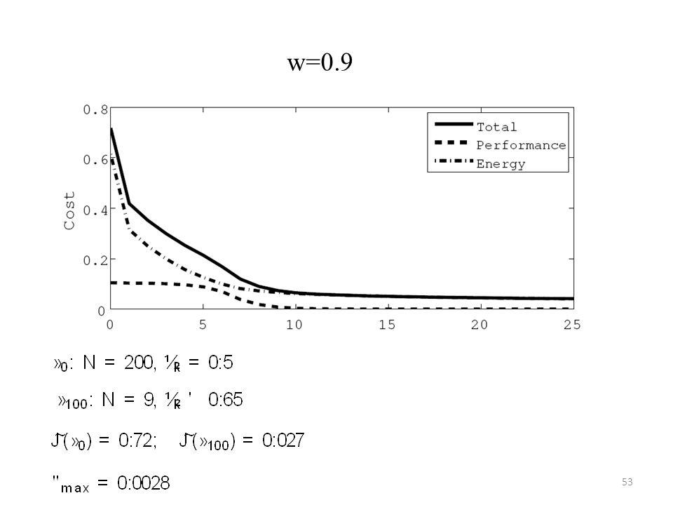 w=0.9 53