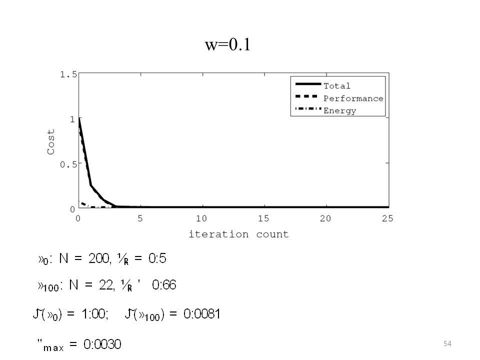 w=0.1 54