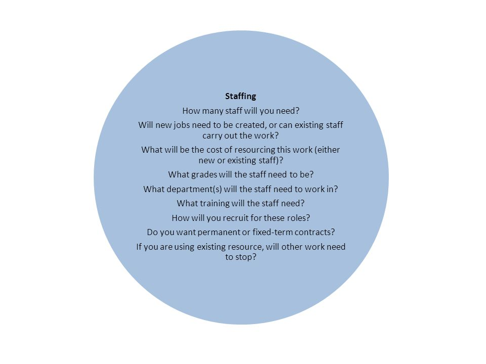Staffing How many staff will you need? Will new jobs need to be created, or can existing staff carry out the work? What will be the cost of resourcing