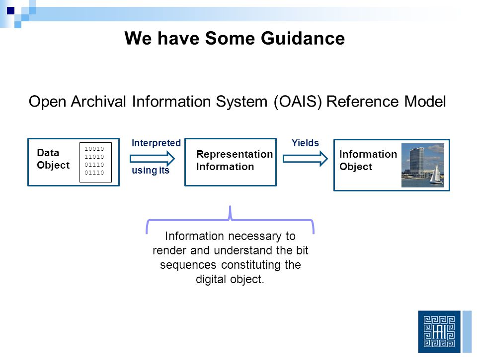 Open Archival Information System (OAIS) Reference Model We have Some Guidance Representation Information Data Object Information Object Interpreted using its Yields 10010 11010 01110 01110 Information necessary to render and understand the bit sequences constituting the digital object.