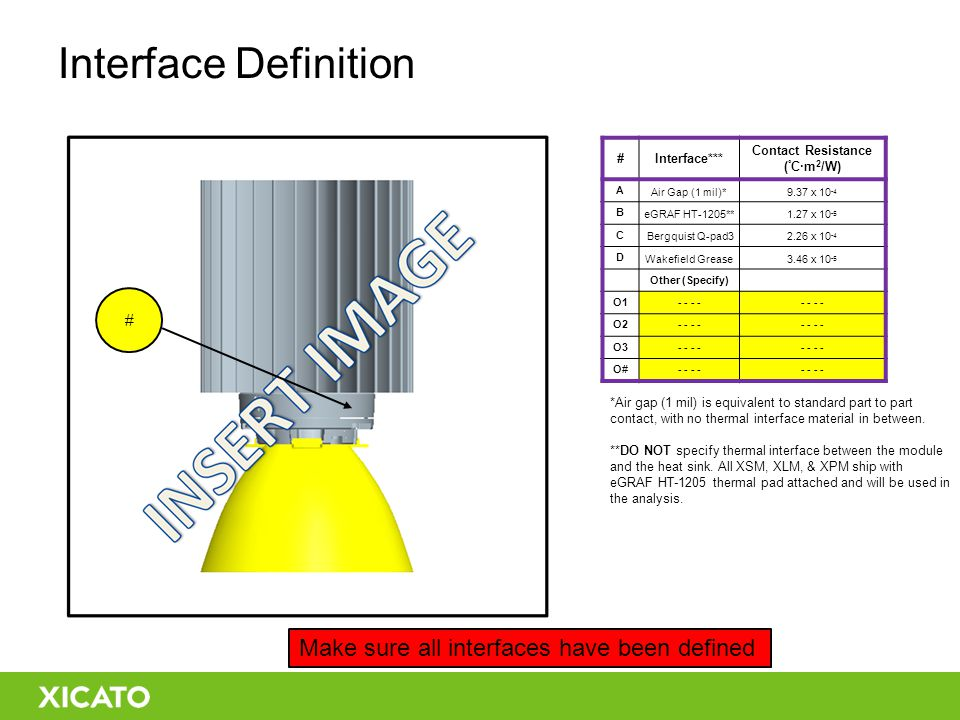 Interface Definition *Air gap (1 mil) is equivalent to standard part to part contact, with no thermal interface material in between.