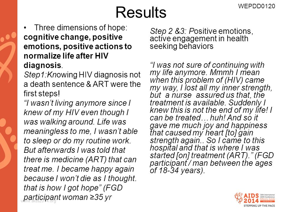 www.aids2014.org Results Three dimensions of hope: cognitive change, positive emotions, positive actions to normalize life after HIV diagnosis. Step1: