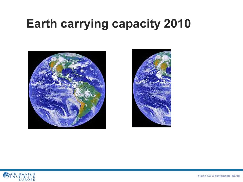 Earth carrying capacity 2010 2010