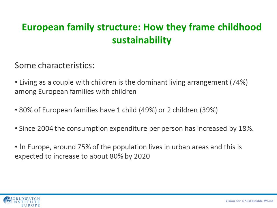 European family structure: How they frame childhood sustainability Living as a couple with children is the dominant living arrangement (74%) among European families with children 80% of European families have 1 child (49%) or 2 children (39%) Since 2004 the consumption expenditure per person has increased by 18%.