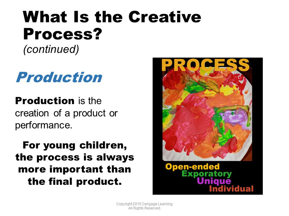 What Is the Creative Process. (continued) Copyright 2015 Cengage Learning.