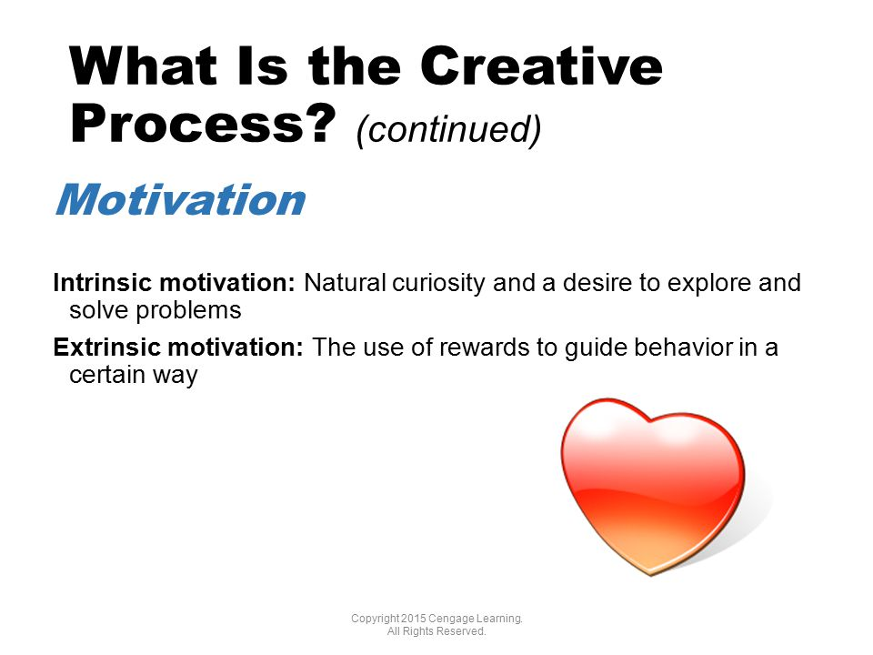 What Is the Creative Process.
