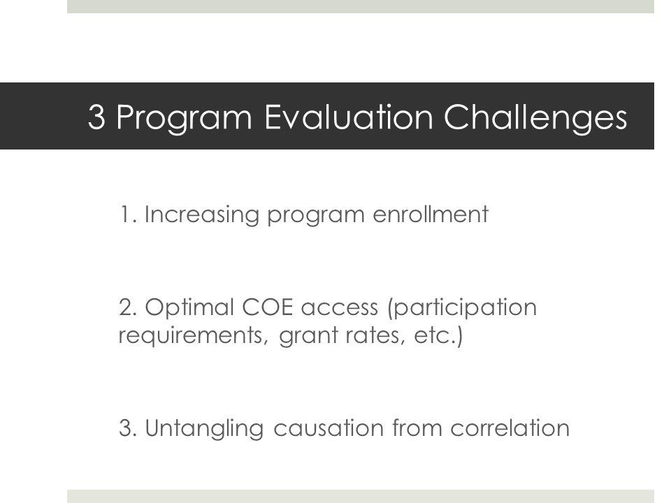 3 Program Evaluation Challenges 1. Increasing program enrollment 2.