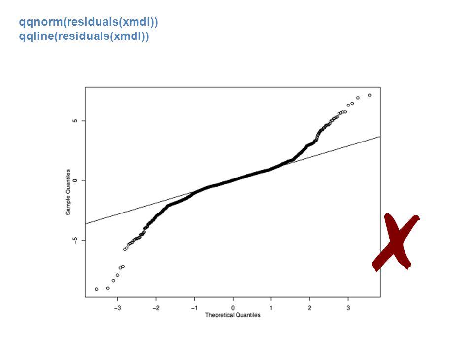 qqnorm(residuals(xmdl)) qqline(residuals(xmdl)) ✗