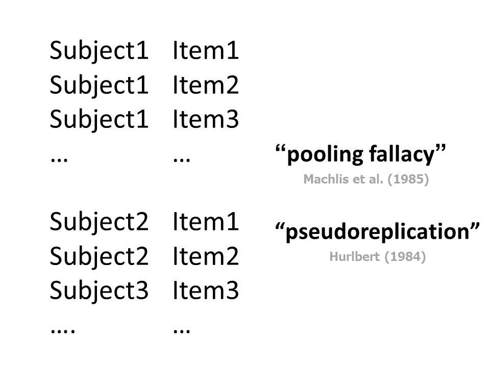 Subject1Item1 Subject1Item2 Subject1Item3… Subject2Item1 Subject2Item2 Subject3Item3 ….… Machlis et al.