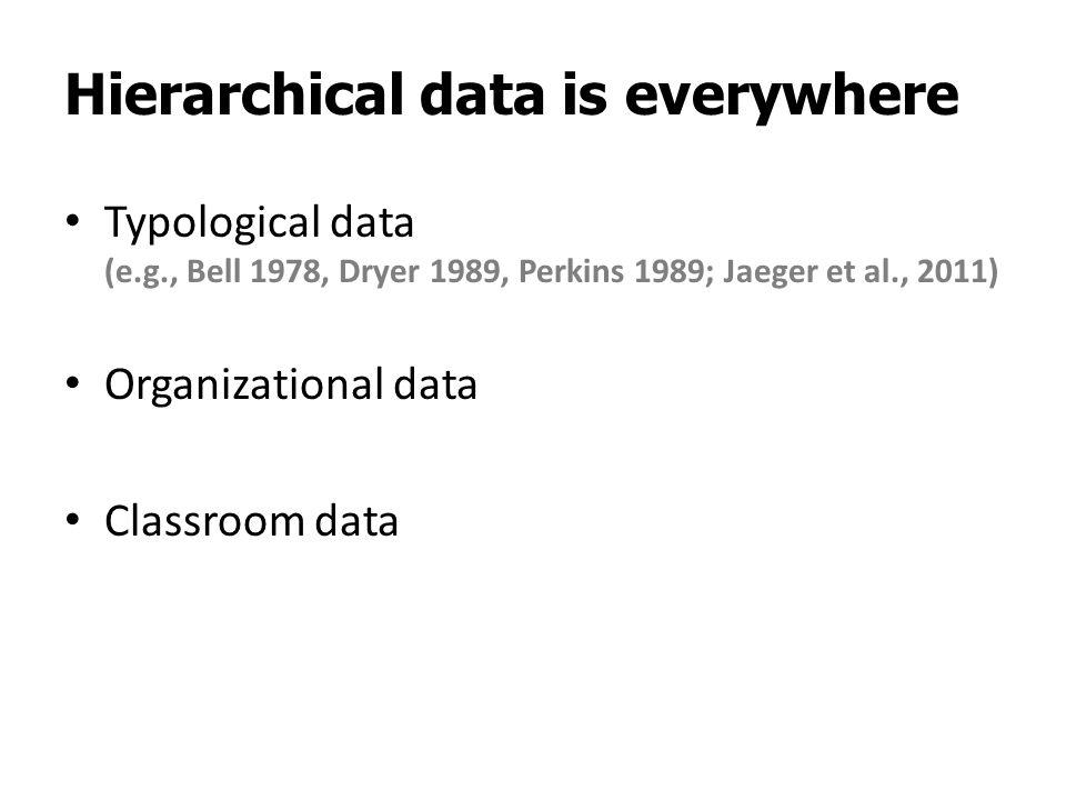 Hierarchical data is everywhere Typological data (e.g., Bell 1978, Dryer 1989, Perkins 1989; Jaeger et al., 2011) Organizational data Classroom data
