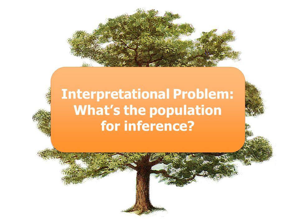 Interpretational Problem: What's the population for inference? Interpretational Problem: What's the population for inference?