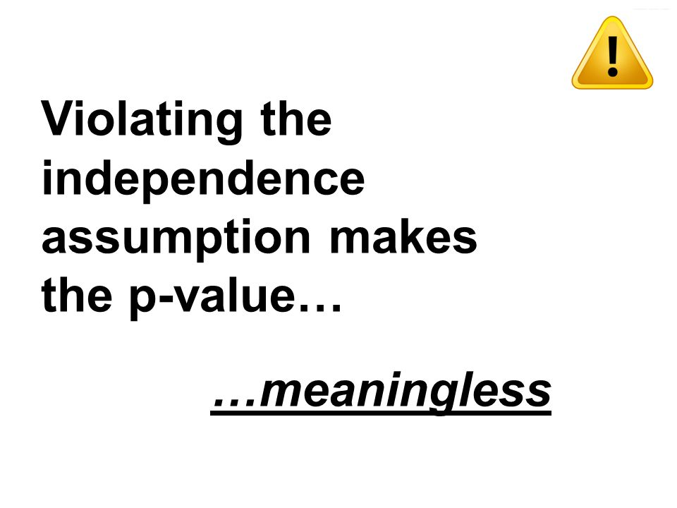 Violating the independence assumption makes the p-value… …meaningless