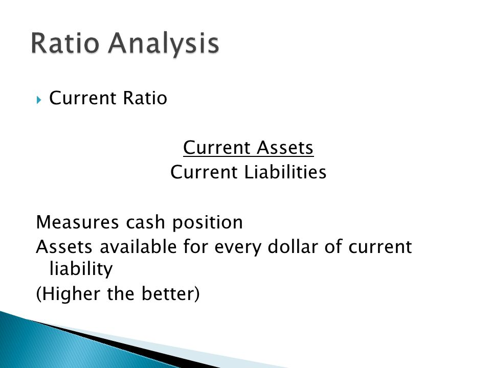  Current Ratio Current Assets Current Liabilities Measures cash position Assets available for every dollar of current liability (Higher the better)