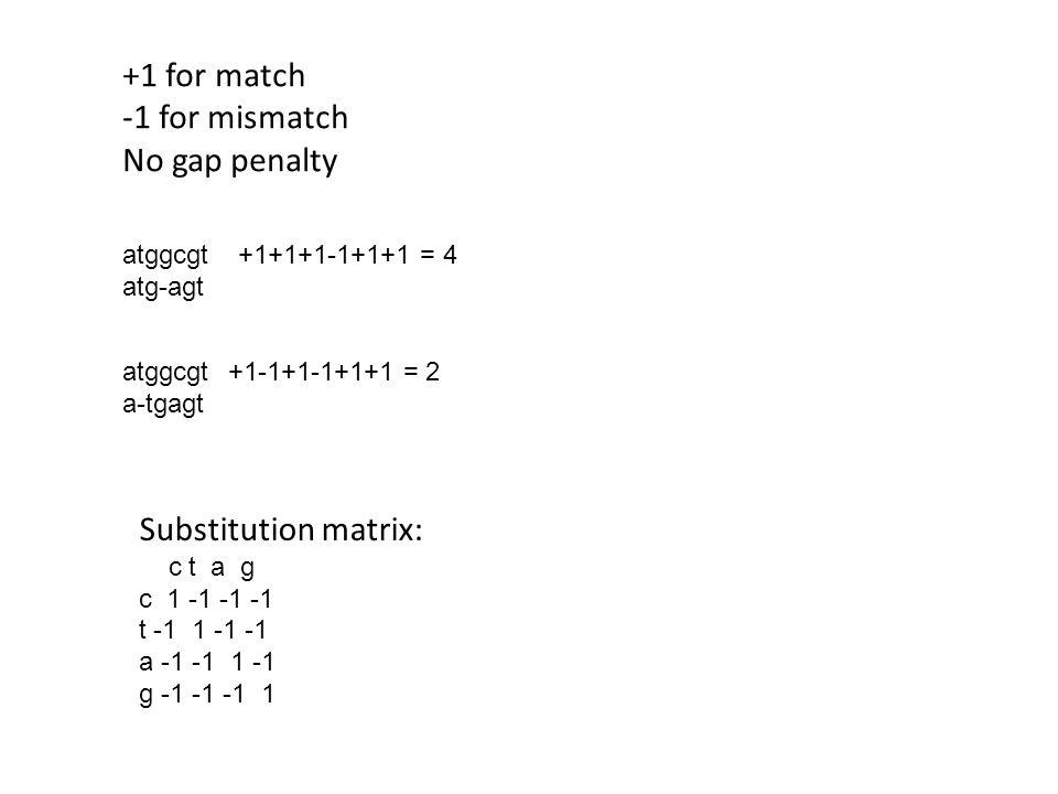 atggcgt +1+1+1-1+1+1 = 4 atg-agt +1 for match -1 for mismatch No gap penalty atggcgt+1-1+1-1+1+1 = 2 a-tgagt Substitution matrix: c t a g c 1 -1 -1 -1
