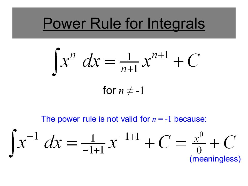 Power Rule for Integrals for n ≠ -1 The power rule is not valid for n = -1 because: (meaningless)