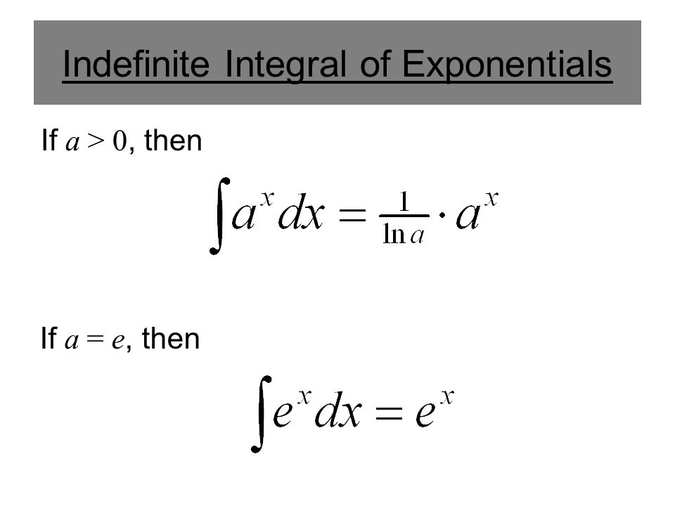 Indefinite Integral of Exponentials If a > 0, then If a = e, then