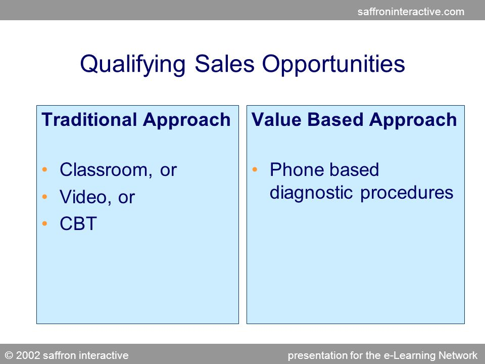 saffroninteractive.com © 2002 saffron interactivepresentation for the e-Learning Network Qualifying Sales Opportunities Traditional Approach Classroom, or Video, or CBT Value Based Approach Phone based diagnostic procedures