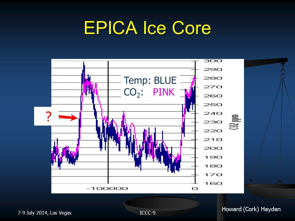 Howard (Cork) Hayden EPICA Ice Core 7-9 July 2014, Las VegasICCC-9 Temp: BLUE CO 2 : PINK ?
