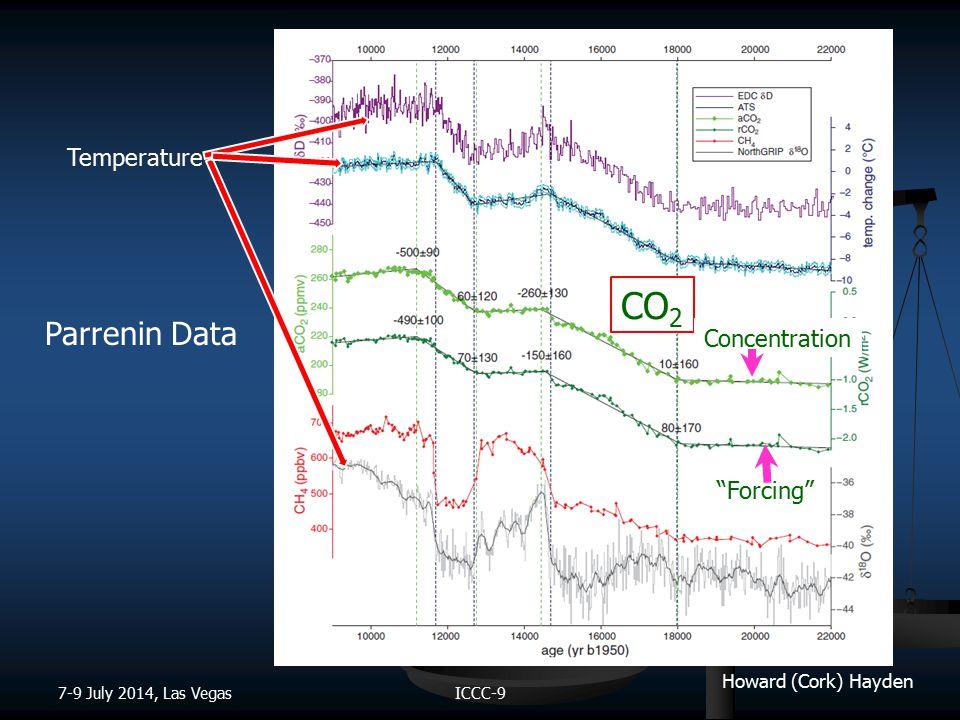 Howard (Cork) Hayden 7-9 July 2014, Las VegasICCC-9 Parrenin Data Temperature CO 2 Concentration Forcing