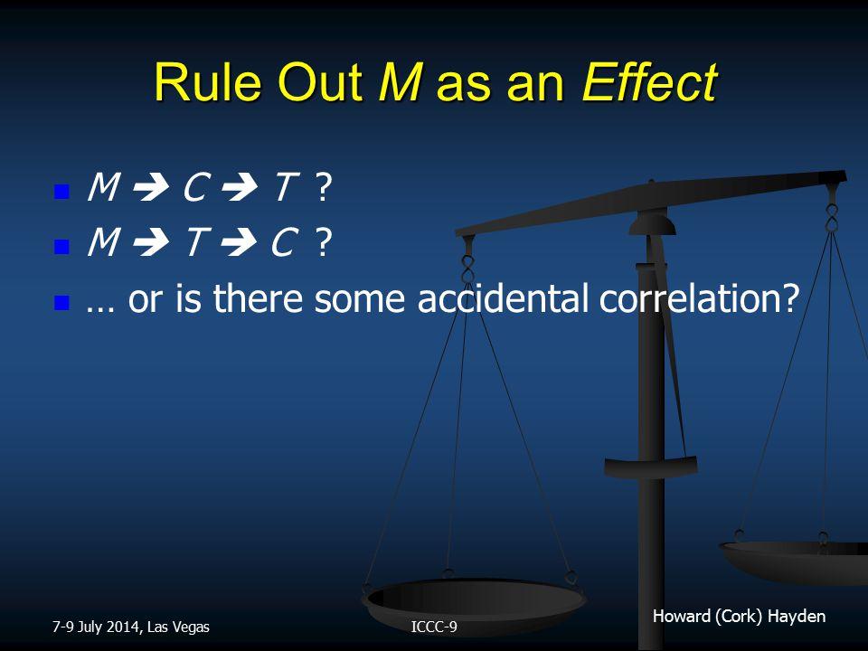 Howard (Cork) Hayden Rule Out M as an Effect M  C  T .