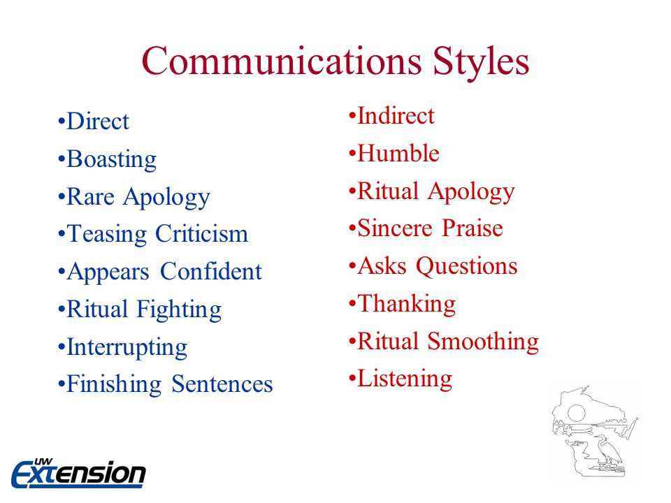 Communications Styles Direct Boasting Rare Apology Teasing Criticism Appears Confident Ritual Fighting Interrupting Finishing Sentences Indirect Humbl