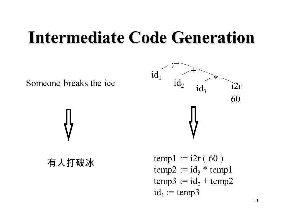 11 Intermediate Code Generation Someone breaks the ice 有人打破冰 := id 1 + id 2 * id 3 60 i2r temp1 := i2r ( 60 ) temp2 := id 3 * temp1 temp3 := id 2 + temp2 id 1 := temp3