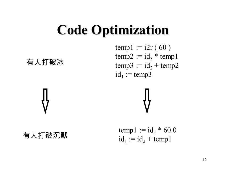 12 Code Optimization 有人打破冰 有人打破沉默 temp1 := i2r ( 60 ) temp2 := id 3 * temp1 temp3 := id 2 + temp2 id 1 := temp3 temp1 := id 3 * 60.0 id 1 := id 2 + temp1